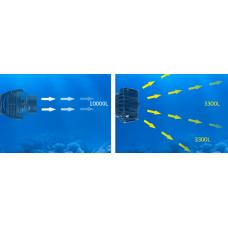 H2Pro Cyclone Reversable Wave Pump