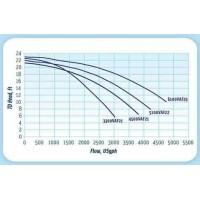 ValuFlo 1000 Series 4500 1/6 HP High-Volume Waterfall Pumps