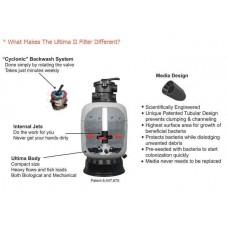 """Aqua Ultima II Filter - 1000 Model - 1.5"""" Valve"""